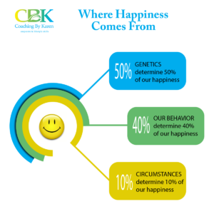 cbk-happiness-graph