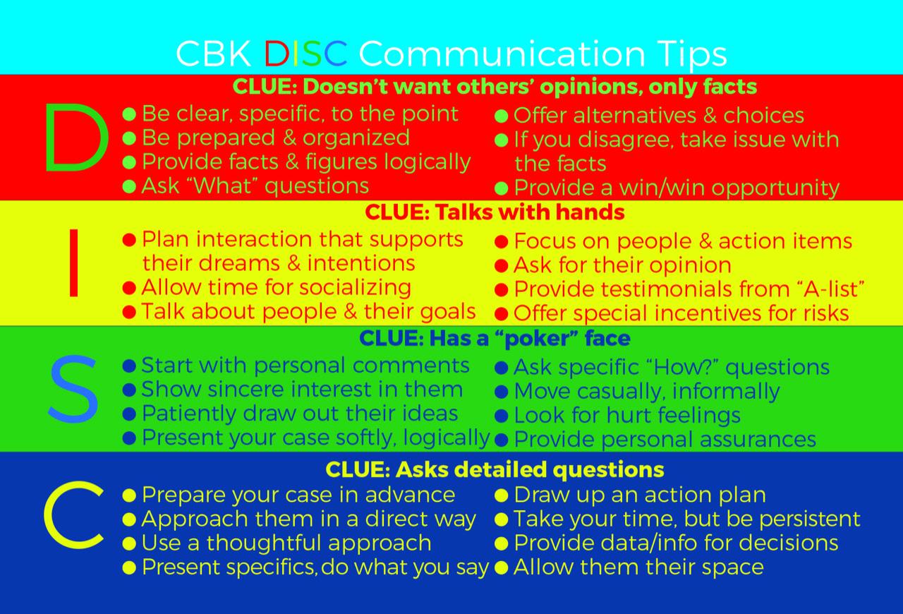 CBK DISC Communication Tips Card