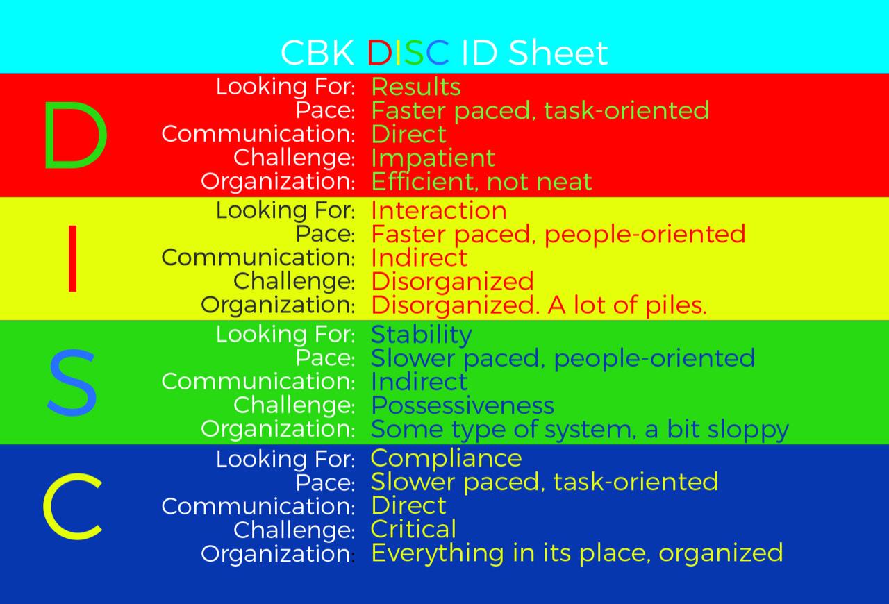 CBK DISC ID Card